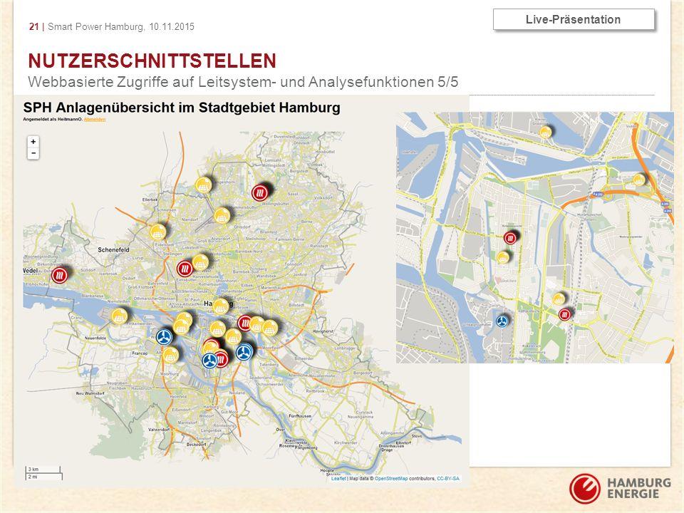 21 | Smart Power Hamburg, 10.11.2015 NUTZERSCHNITTSTELLEN Webbasierte Zugriffe auf Leitsystem- und Analysefunktionen 5/5 Live-Präsentation