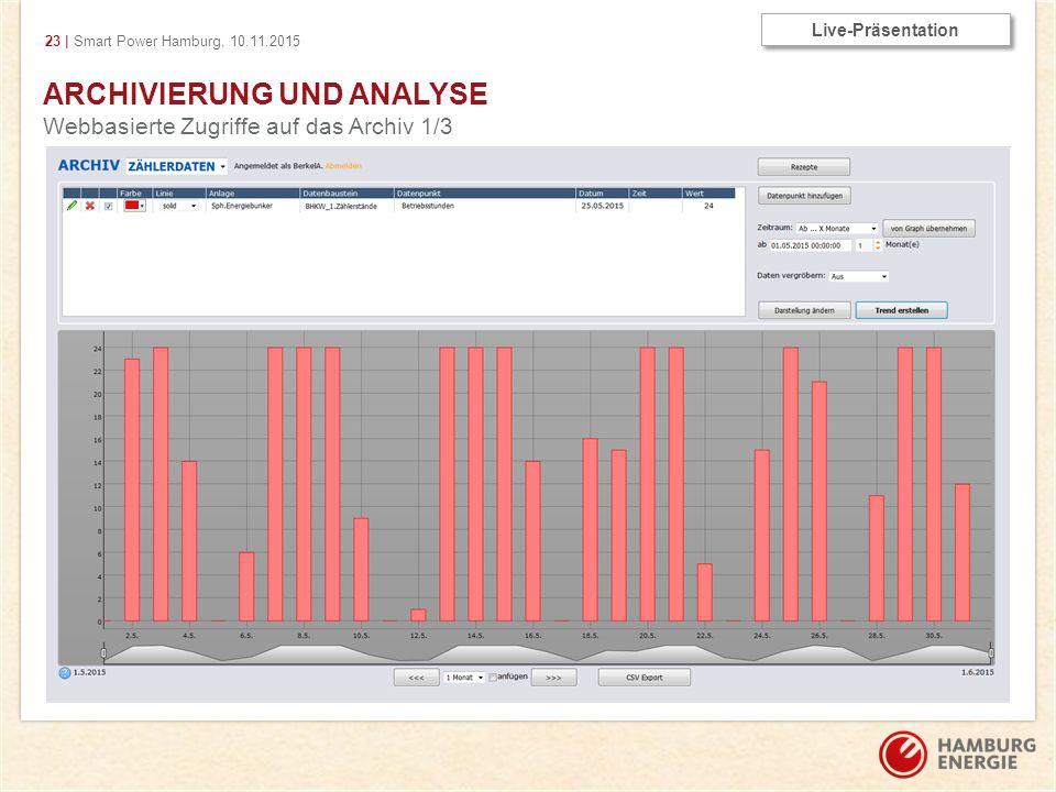 23 | Smart Power Hamburg, 10.11.2015 ARCHIVIERUNG UND ANALYSE Webbasierte Zugriffe auf das Archiv 1/3 Live-Präsentation