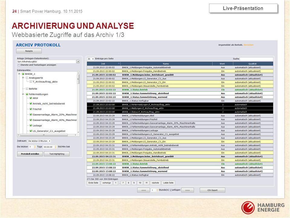 24 | Smart Power Hamburg, 10.11.2015 ARCHIVIERUNG UND ANALYSE Webbasierte Zugriffe auf das Archiv 1/3 Live-Präsentation