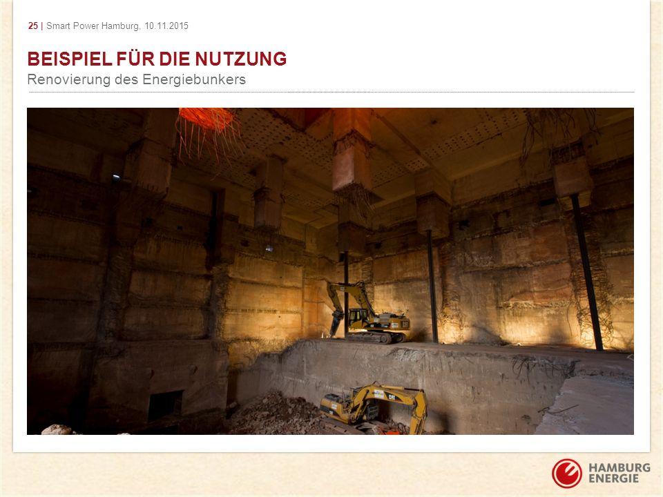 25 | Smart Power Hamburg, 10.11.2015 BEISPIEL FÜR DIE NUTZUNG Renovierung des Energiebunkers