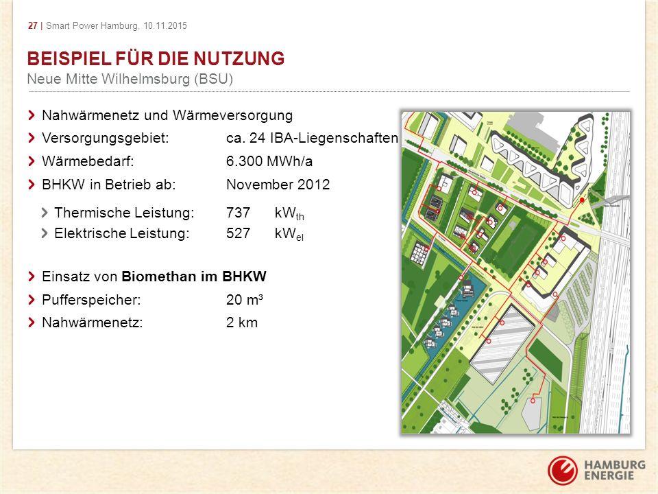 27 | Smart Power Hamburg, 10.11.2015 Nahwärmenetz und Wärmeversorgung Versorgungsgebiet: ca.