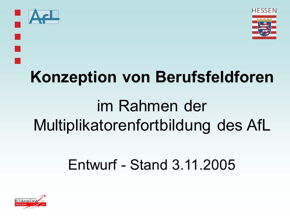Struktur Berufsfeld-Foren Rat der Teamsprecher 1.