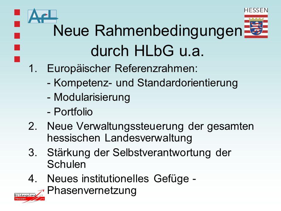 Übergangsregelung Die Legitimation zur unveränderten Fortführung der vom HeLP übernommenen Vorhaben endete am 31.7.2005.