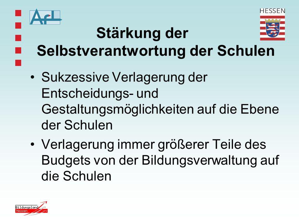 Universität Vorbereitungs- dienst Berufstätigkeit Amt für Lehrerbildung einschl.