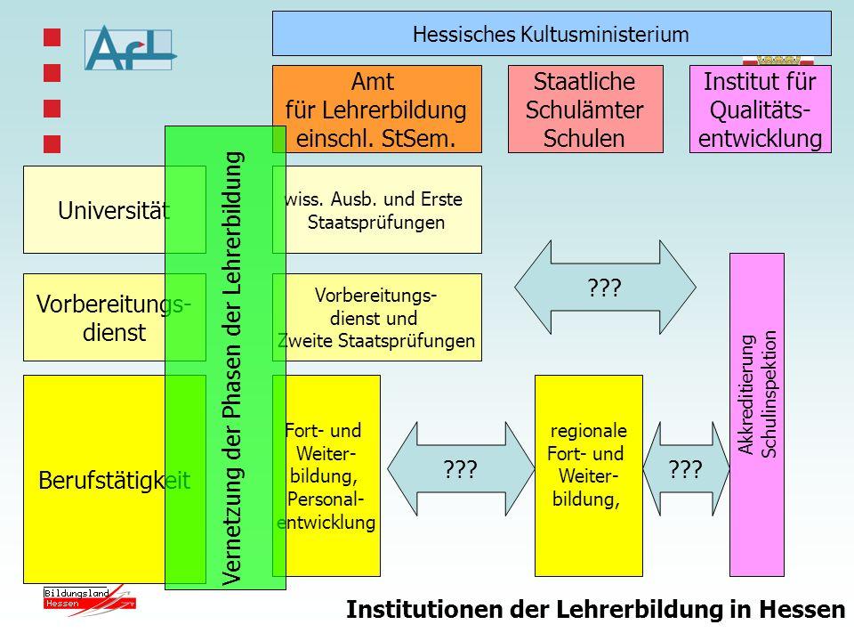 Netzwerk-Konzept der Berufsfeld Foren - Entwurf - Frau Pfaff-Cimiotti, Dezernat IV.1 AfL