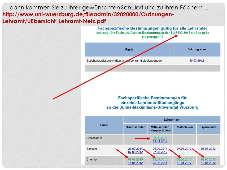 … dann kommen Sie zu Ihrer gewünschten Schulart und zu Ihren Fächern… http://www.uni-wuerzburg.de/fileadmin/32020000/Ordnungen- Lehramt/UEbersicht_Leh