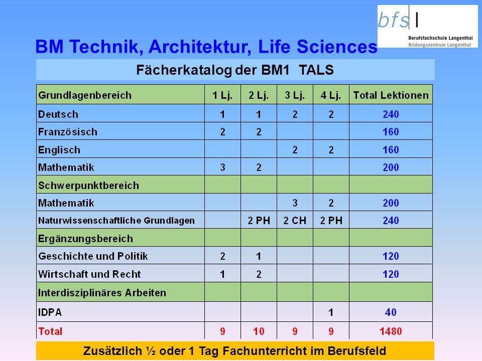 BM Technik, Architektur, Life Sciences Fächerkatalog der BM1 TALS Zusätzlich ½ oder 1 Tag Fachunterricht im Berufsfeld