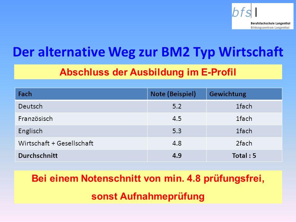 Der alternative Weg zur BM2 Typ Wirtschaft Abschluss der Ausbildung im E-Profil FachNote (Beispiel)Gewichtung Deutsch5.21fach Französisch4.51fach Englisch5.31fach Wirtschaft + Gesellschaft4.82fach Durchschnitt4.9Total : 5 Bei einem Notenschnitt von min.