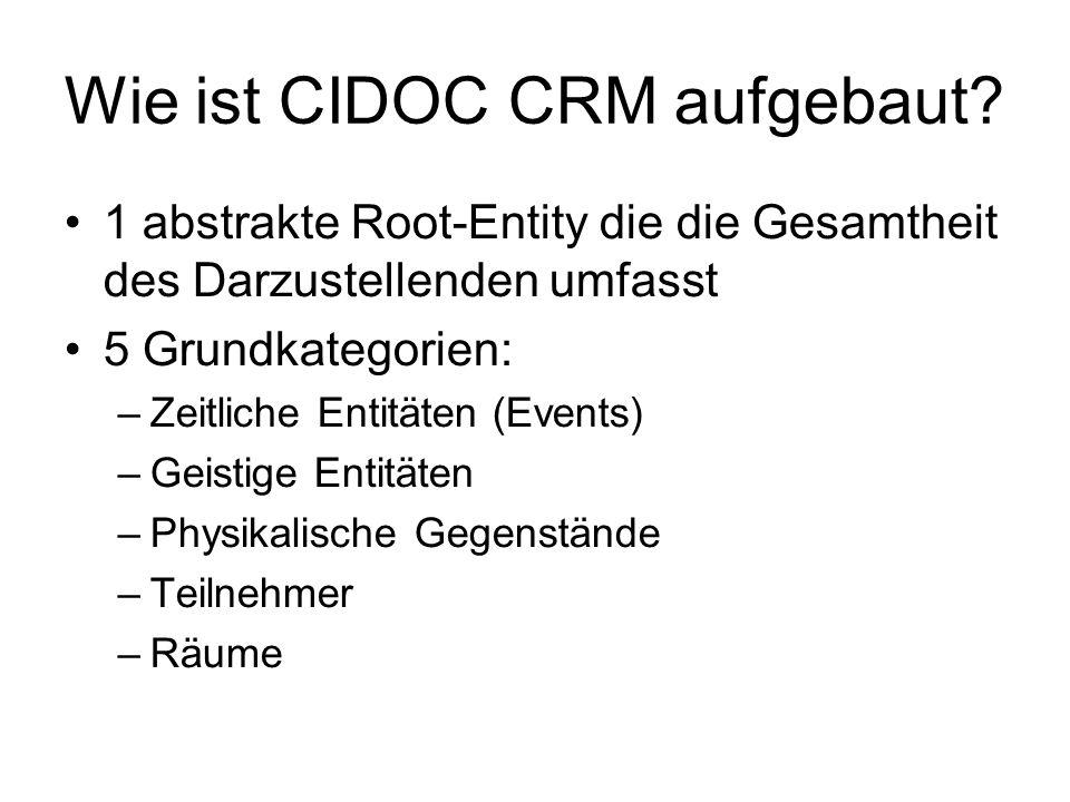 Wie ist CIDOC CRM aufgebaut.