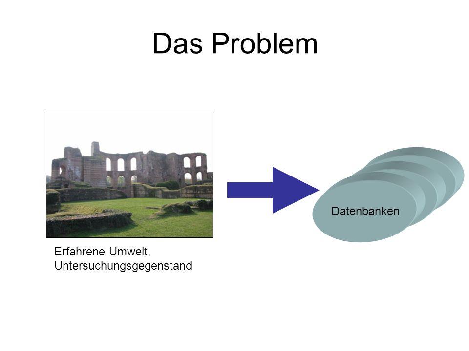 Erste Lösungsansätze Erfahrene Umwelt, Untersuchungsgegenstand Datenbanken Abstraktion GebäudeTherme ist Befindet sich in Trier Datenmodell Umsetzung