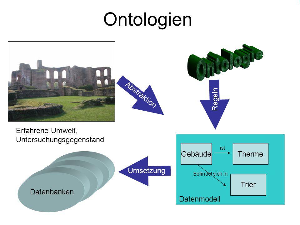 Ontologien Erfahrene Umwelt, Untersuchungsgegenstand Datenbanken Abstraktion GebäudeTherme ist Befindet sich in Trier Datenmodell Umsetzung Regeln