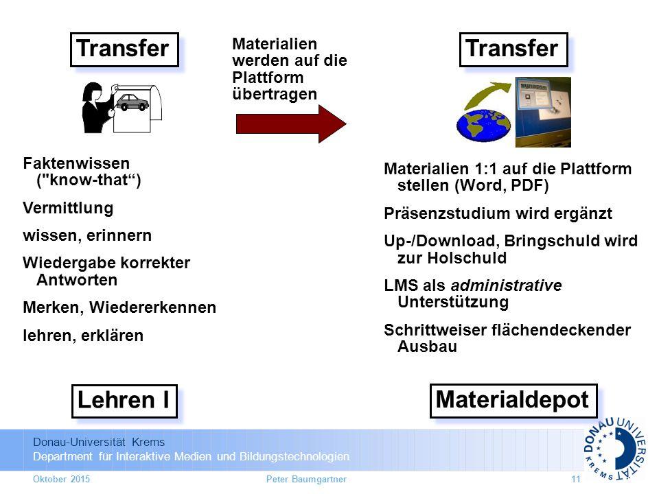 Donau-Universität Krems Department für Interaktive Medien und Bildungstechnologien Transfer Lehren I Faktenwissen (
