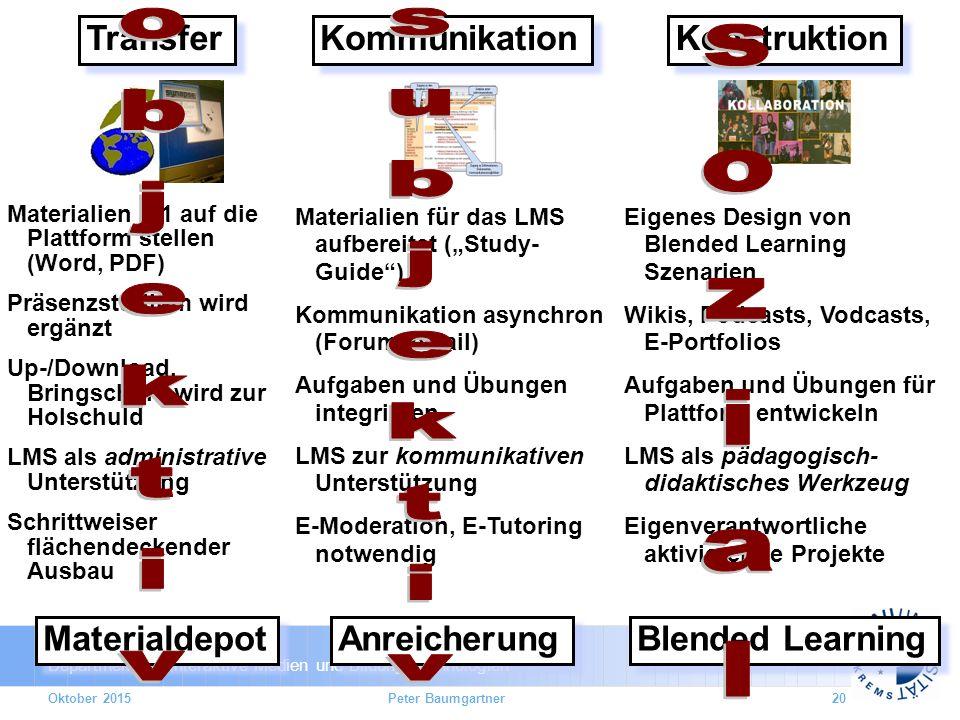 Donau-Universität Krems Department für Interaktive Medien und Bildungstechnologien Konstruktion Blended Learning Eigenes Design von Blended Learning S