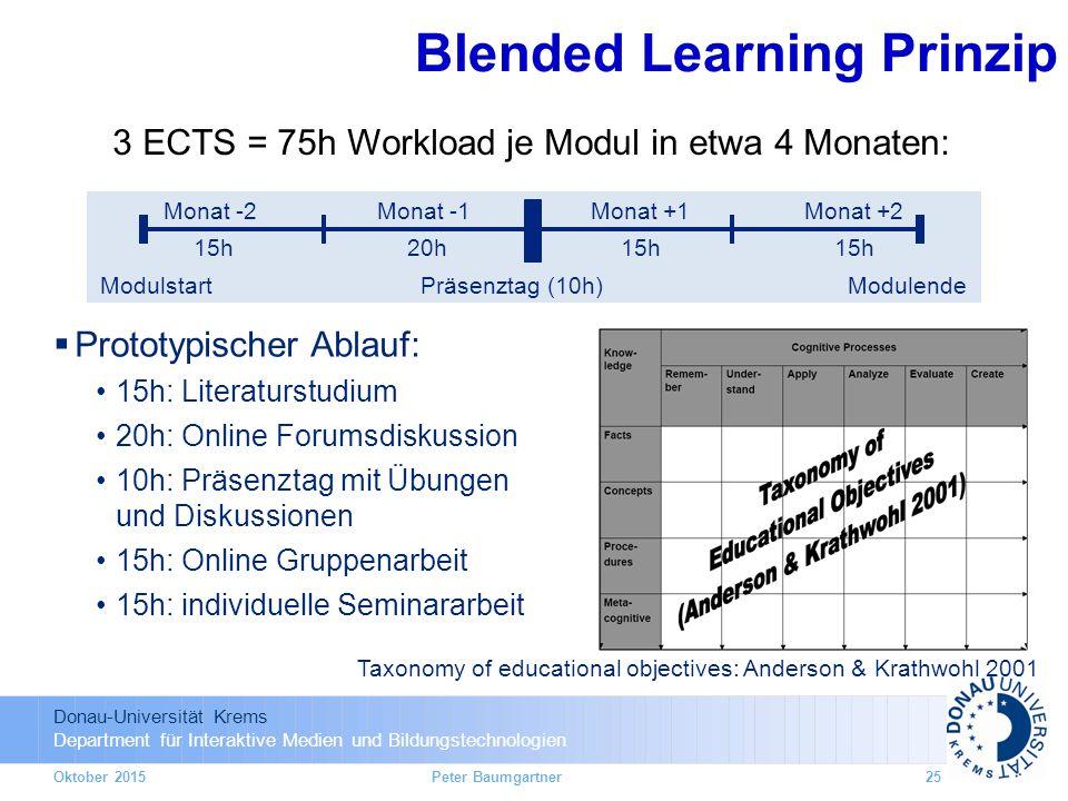 Donau-Universität Krems Department für Interaktive Medien und Bildungstechnologien Taxonomy of educational objectives: Anderson & Krathwohl 2001  Pro
