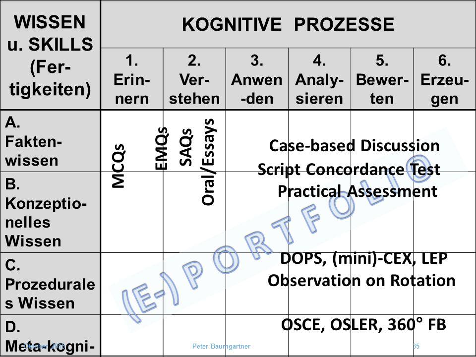 AK-Taxonomie leer, deutsch WISSEN u. SKILLS (Fer- tigkeiten) KOGNITIVE PROZESSE 1. Erin- nern 2. Ver- stehen 3. Anwen -den 4. Analy- sieren 5. Bewer-