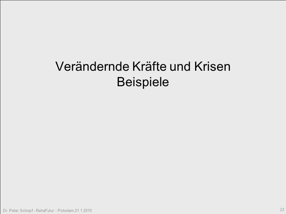 Dr. Peter Schopf - RehaFutur - Potsdam 21.1.2010 23 Verändernde Kräfte und Krisen Beispiele