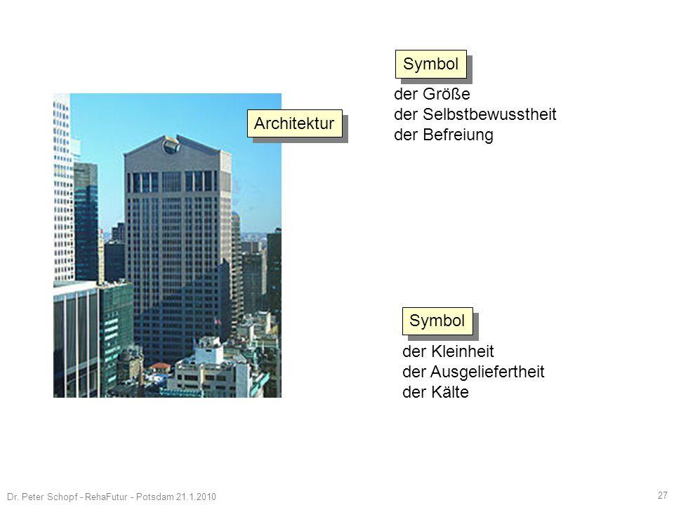 Dr. Peter Schopf - RehaFutur - Potsdam 21.1.2010 28 Teil IV Chancen und Risiken neue Selektivität
