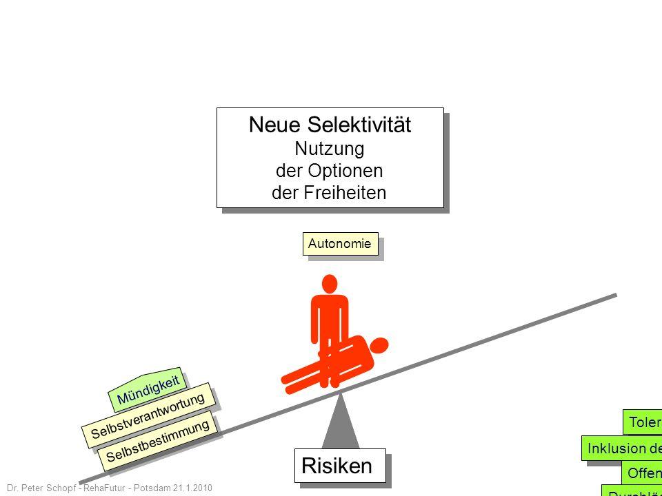 Dr.Peter Schopf - RehaFutur - Potsdam 21.1.2010 37 kann die Balance wieder hergestellt werden.