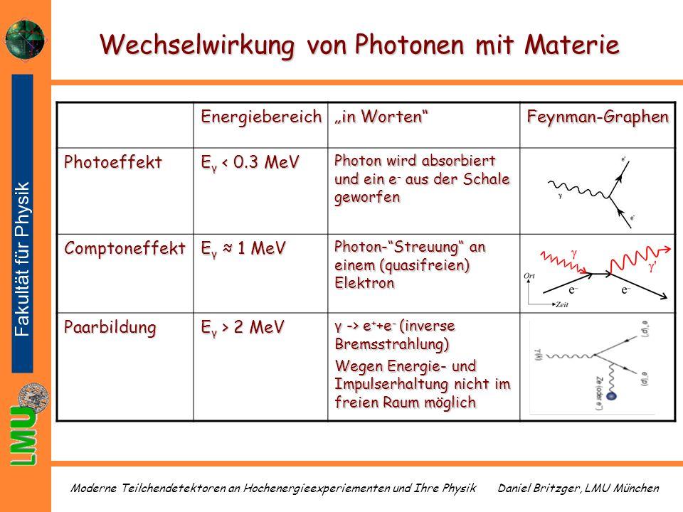 Daniel Britzger, LMU MünchenModerne Teilchendetektoren an Hochenergieexperiementen und Ihre Physik Wechselwirkung von Photonen mit Materie Energiebere
