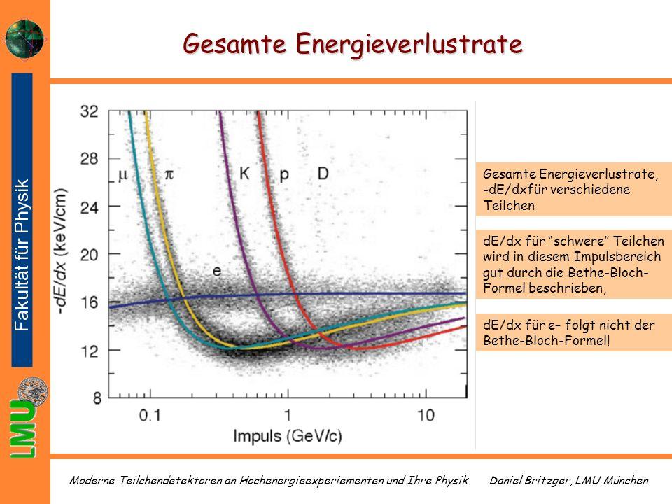 """Daniel Britzger, LMU MünchenModerne Teilchendetektoren an Hochenergieexperiementen und Ihre Physik Gesamte Energieverlustrate dE/dx für """"schwere"""" Teil"""