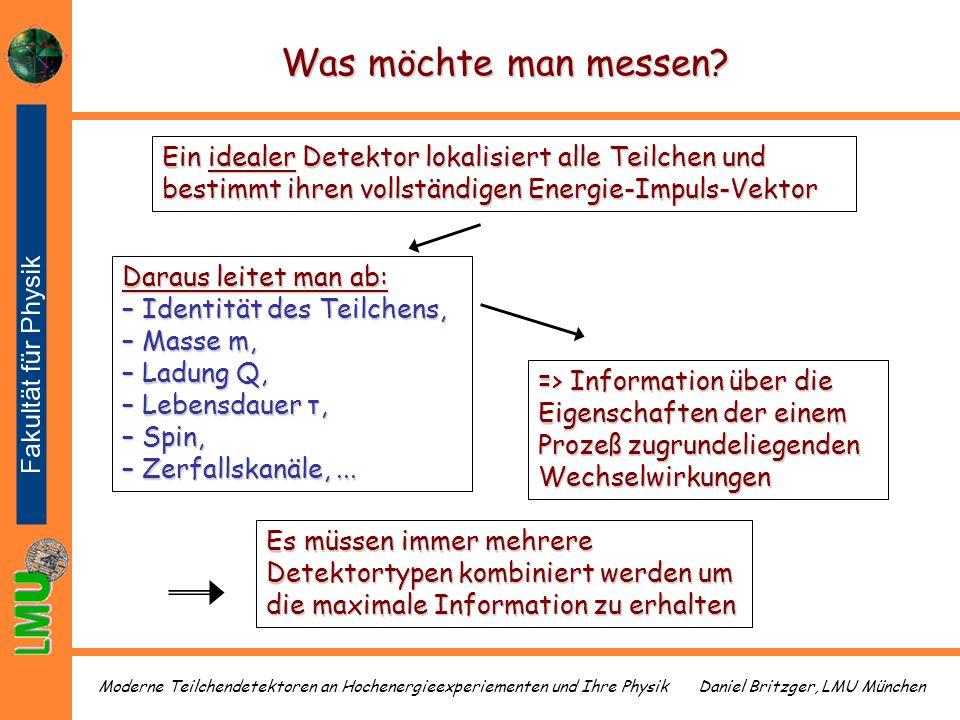 Daniel Britzger, LMU MünchenModerne Teilchendetektoren an Hochenergieexperiementen und Ihre Physik Was möchte man messen? Ein idealer Detektor lokalis