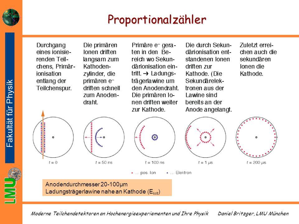 Daniel Britzger, LMU MünchenModerne Teilchendetektoren an Hochenergieexperiementen und Ihre Physik Proportionalzähler Anodendurchmesser 20-100µm Ladun