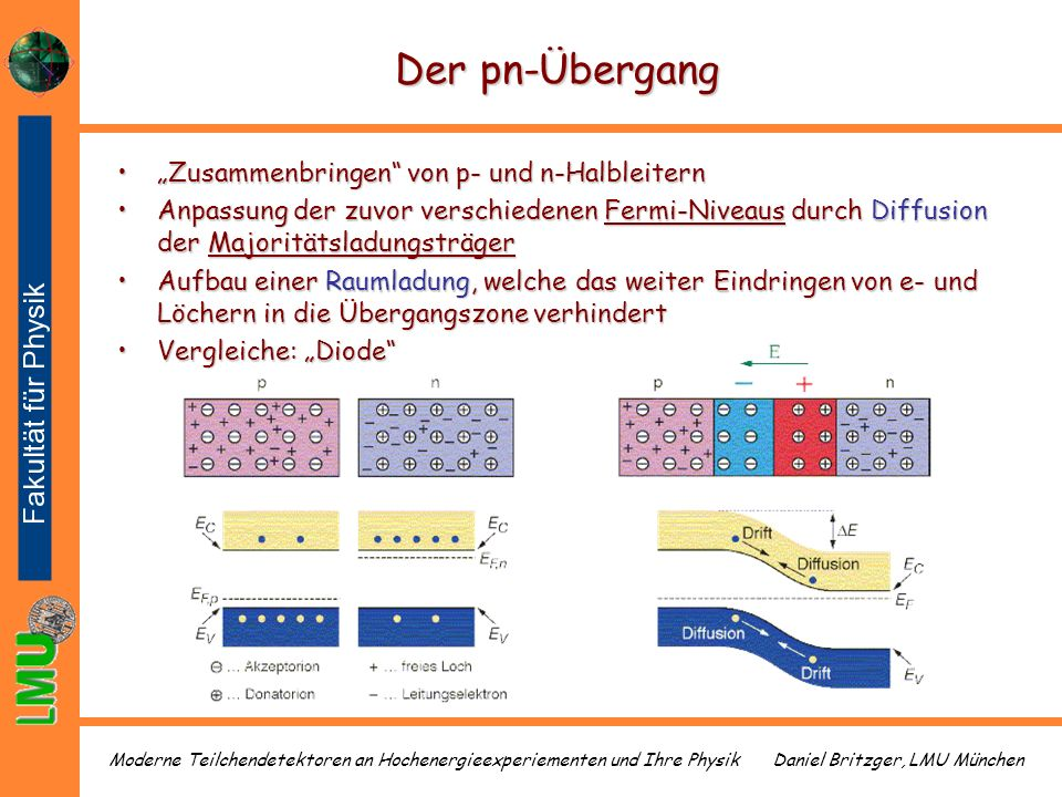 """Daniel Britzger, LMU MünchenModerne Teilchendetektoren an Hochenergieexperiementen und Ihre Physik Der pn-Übergang """"Zusammenbringen"""" von p- und n-Halb"""