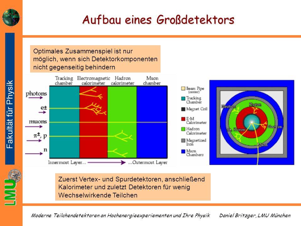 Daniel Britzger, LMU MünchenModerne Teilchendetektoren an Hochenergieexperiementen und Ihre Physik Aufbau eines Großdetektors Optimales Zusammenspiel