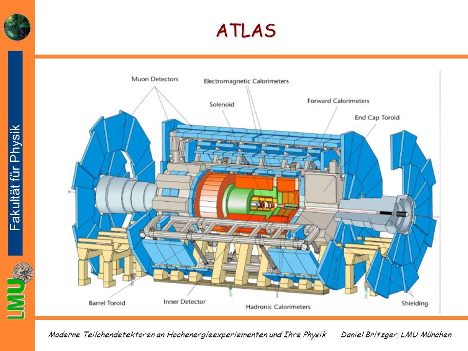 Daniel Britzger, LMU MünchenModerne Teilchendetektoren an Hochenergieexperiementen und Ihre Physik ATLAS