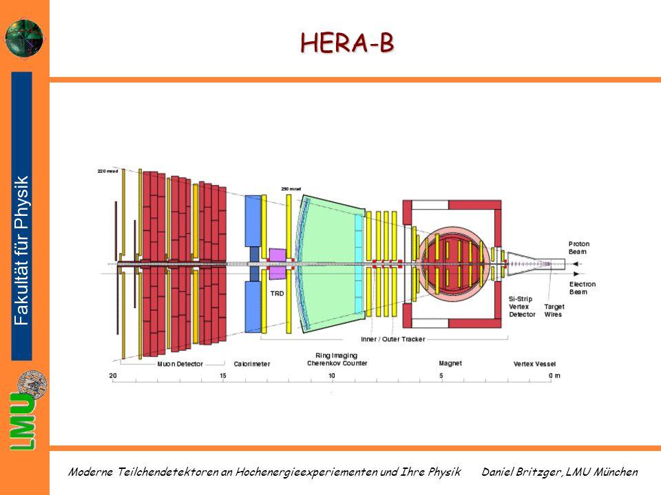 Daniel Britzger, LMU MünchenModerne Teilchendetektoren an Hochenergieexperiementen und Ihre Physik HERA-B