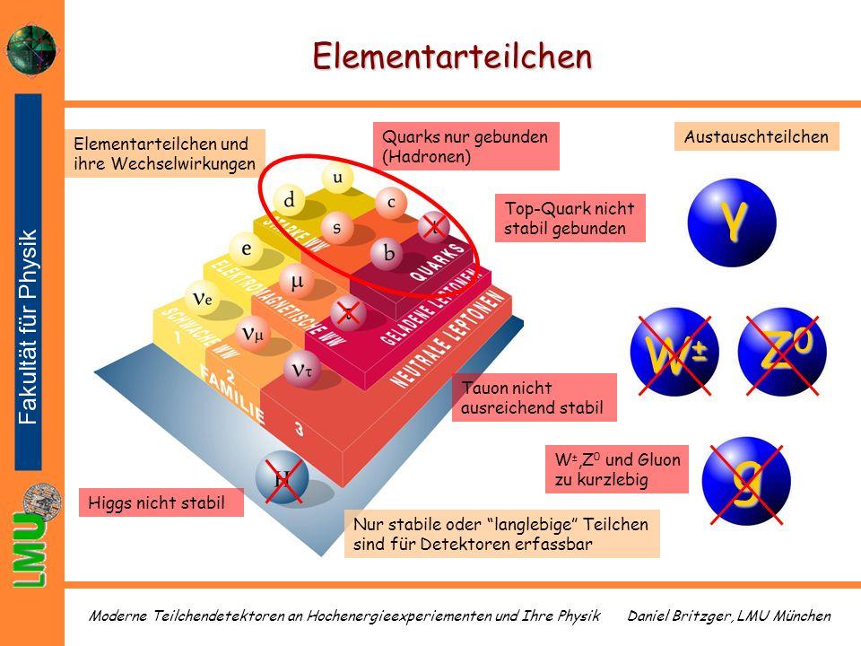 Daniel Britzger, LMU MünchenModerne Teilchendetektoren an Hochenergieexperiementen und Ihre Physik Elementarteilchen Elementarteilchen und ihre Wechse