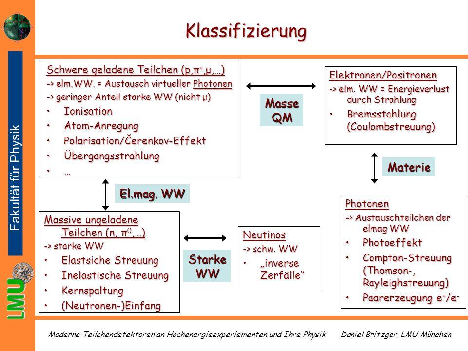 Daniel Britzger, LMU MünchenModerne Teilchendetektoren an Hochenergieexperiementen und Ihre Physik Klassifizierung Schwere geladene Teilchen (p,π ±,μ,