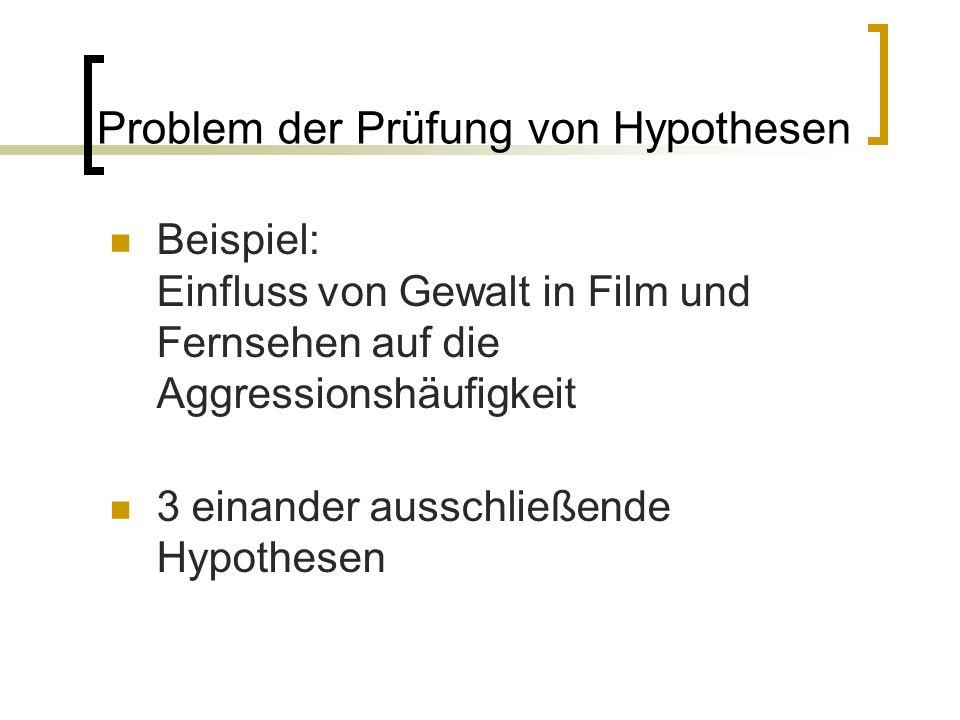 Problem der Prüfung von Hypothesen Beispiel: Einfluss von Gewalt in Film und Fernsehen auf die Aggressionshäufigkeit 3 einander ausschließende Hypothesen