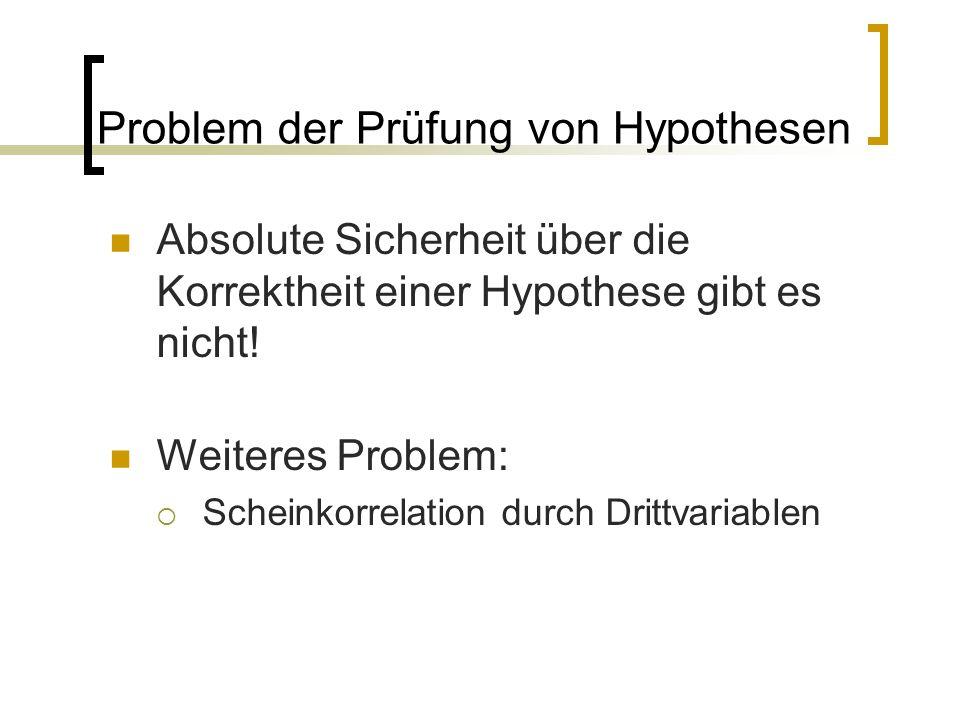 Problem der Prüfung von Hypothesen Absolute Sicherheit über die Korrektheit einer Hypothese gibt es nicht.