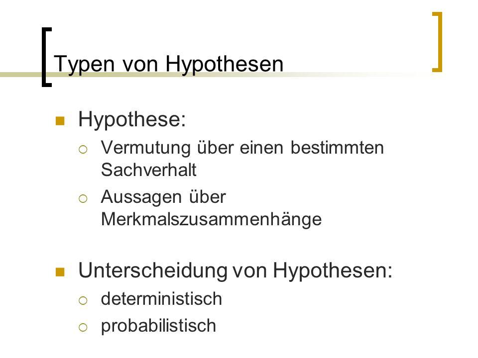 Typen von Hypothesen Hypothese:  Vermutung über einen bestimmten Sachverhalt  Aussagen über Merkmalszusammenhänge Unterscheidung von Hypothesen:  deterministisch  probabilistisch