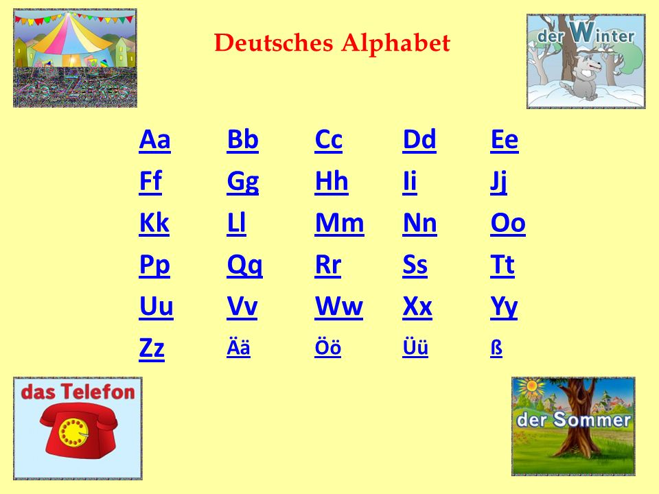 AaBbCcDdEe FfGgHhIiJj KkLlMmNnOo PpQqRrSsTt UuVvWwXxYy Zz ÄäÖöÜüß Deutsches Alphabet