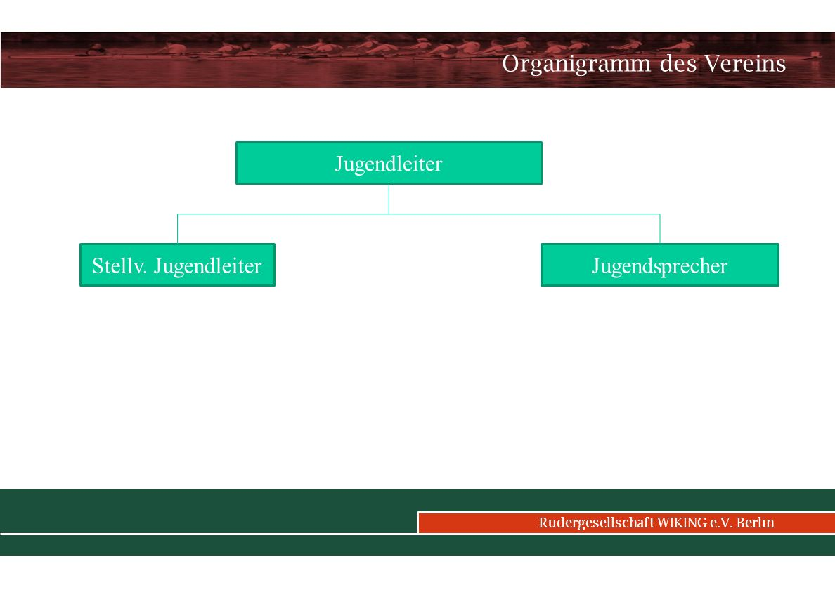 Rudergesellschaft WIKING e.V.Berlin Organigramm des Vereins Jugendleiter Stellv.
