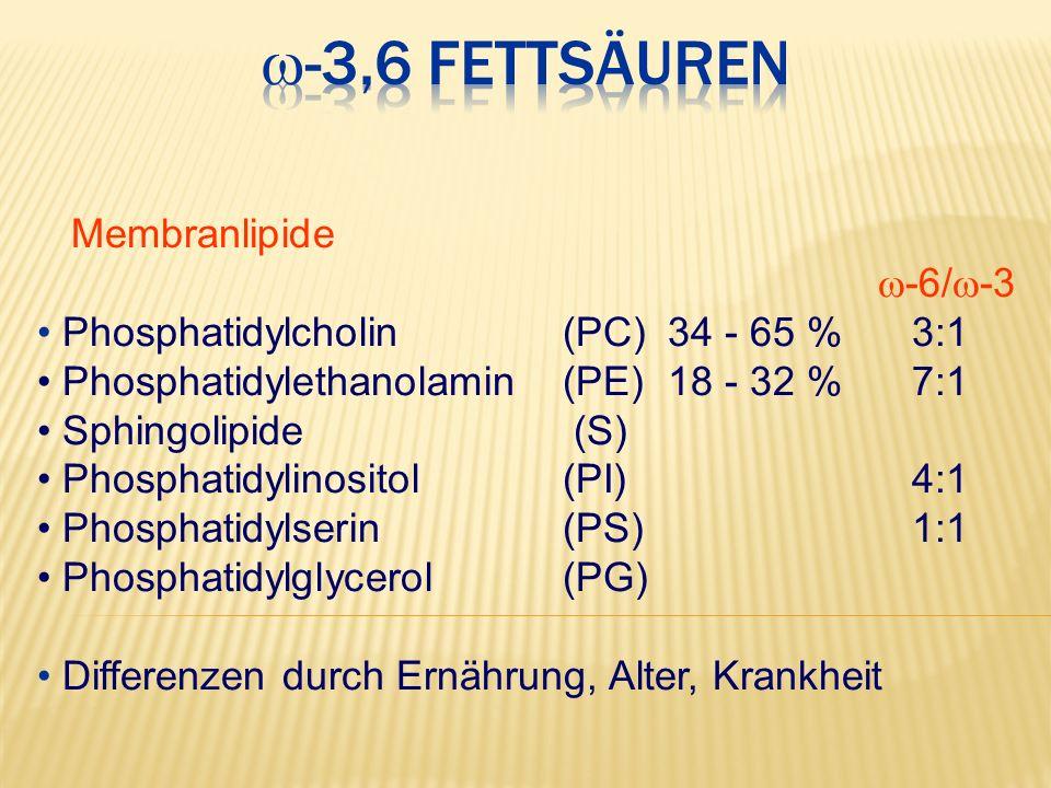Membranlipide  -6/  -3 Phosphatidylcholin (PC)34 - 65 % 3:1 Phosphatidylethanolamin (PE)18 - 32 % 7:1 Sphingolipide (S) Phosphatidylinositol(PI) 4:1 Phosphatidylserin(PS) 1:1 Phosphatidylglycerol(PG) Differenzen durch Ernährung, Alter, Krankheit