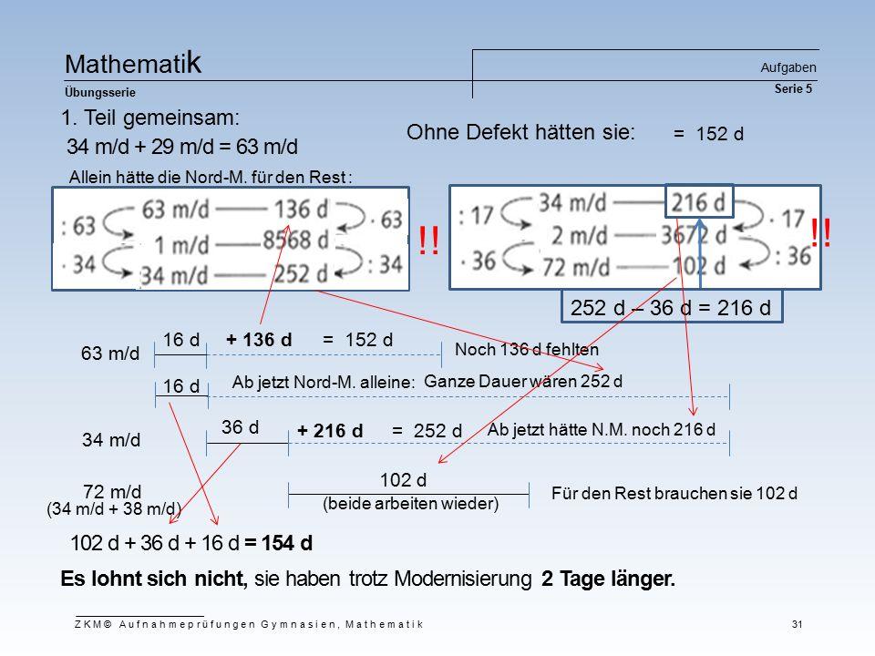 Ma t he m at i k Übungsserie Aufgaben Serie 5 ZKM© Aufnahmeprüfungen Gymnasien, Mathematik 31 34 m/d + 29 m/d = 63 m/d 102 d + 36 d + 16 d = 154 d Es