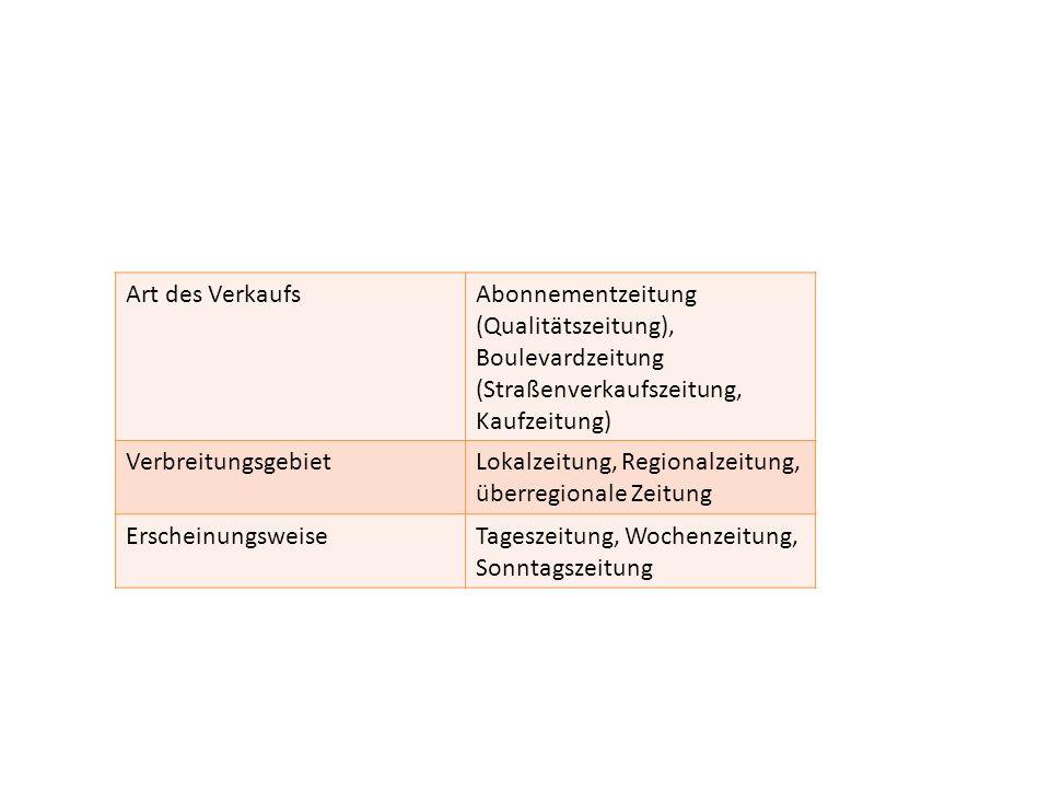 Art des VerkaufsAbonnementzeitung (Qualitätszeitung), Boulevardzeitung (Straßenverkaufszeitung, Kaufzeitung) VerbreitungsgebietLokalzeitung, Regionalz