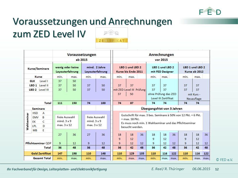 Ihr Fachverband für Design, Leiterplatten- und Elektronikfertigung Voraussetzungen und Anrechnungen zum ZED Level IV 12 E.