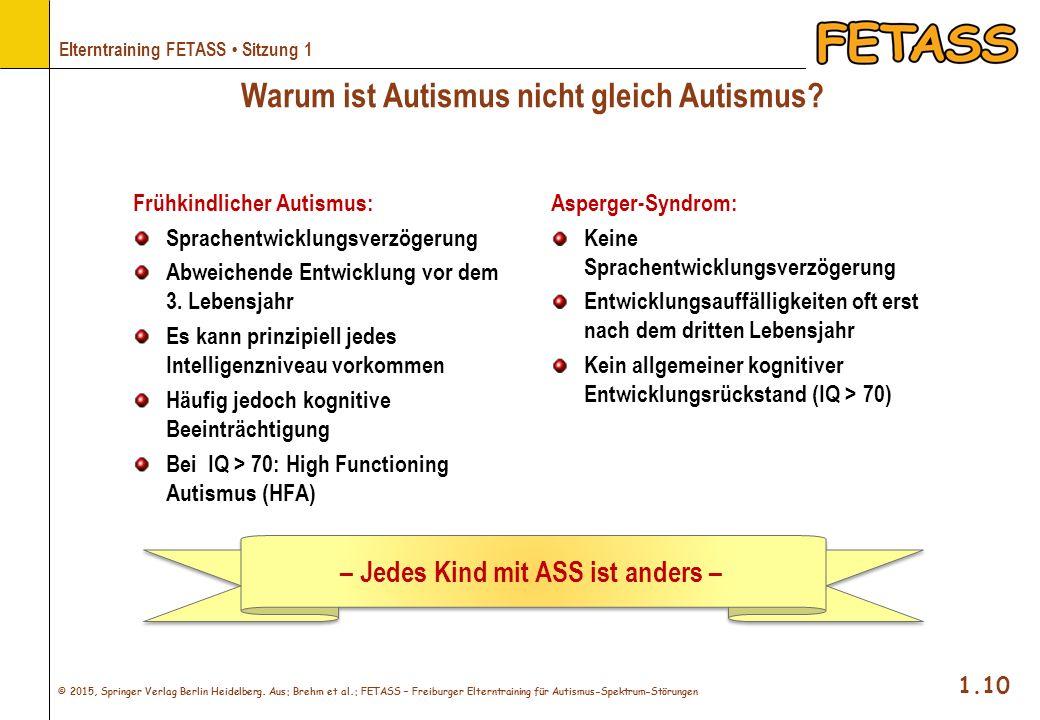 © 2015, Springer Verlag Berlin Heidelberg. Aus: Brehm et al.: FETASS – Freiburger Elterntraining für Autismus-Spektrum-Störungen 1.10 Elterntraining F