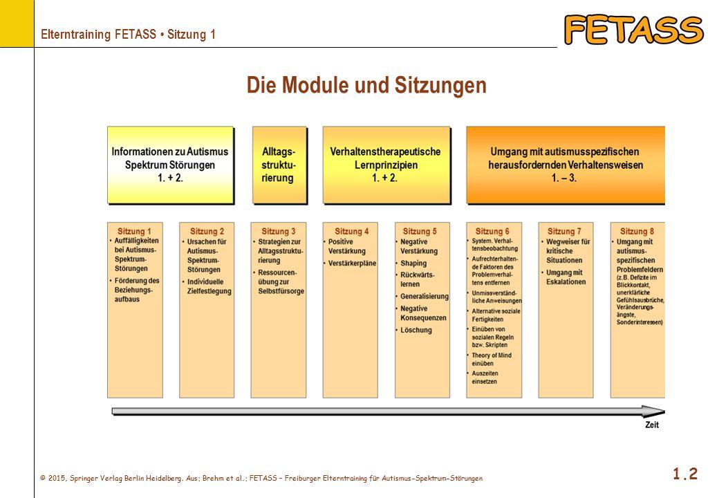 © 2015, Springer Verlag Berlin Heidelberg. Aus: Brehm et al.: FETASS – Freiburger Elterntraining für Autismus-Spektrum-Störungen 1.2 Elterntraining FE