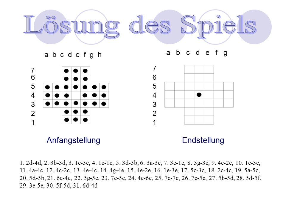 AnfangstellungEndstellung 1. 2d-4d, 2. 3b-3d, 3.