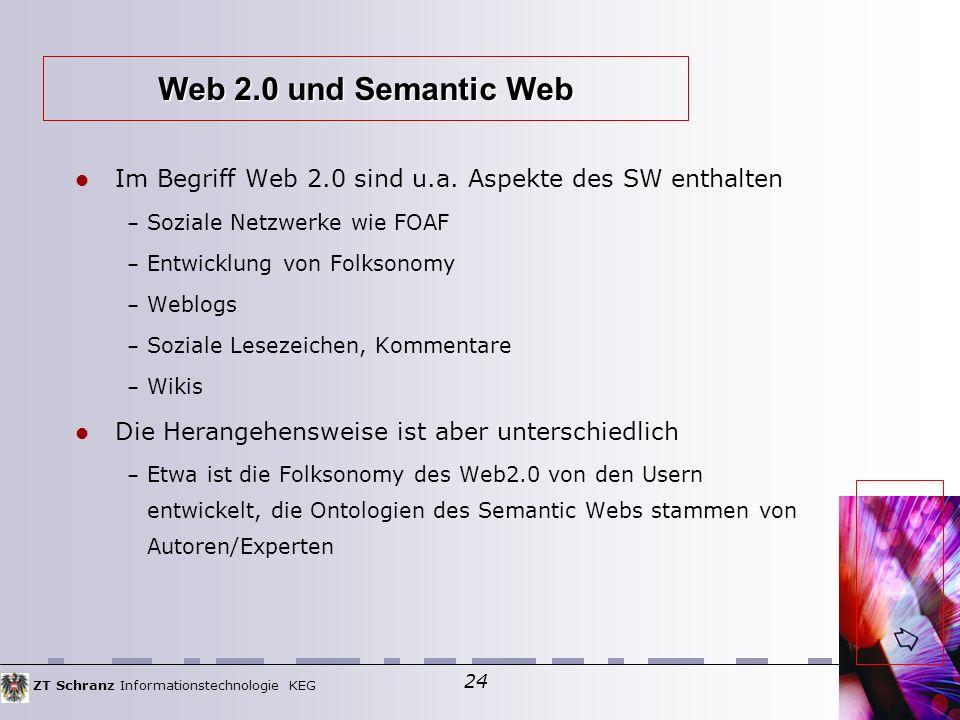 ZT Schranz Informationstechnologie KEG 24 Im Begriff Web 2.0 sind u.a.