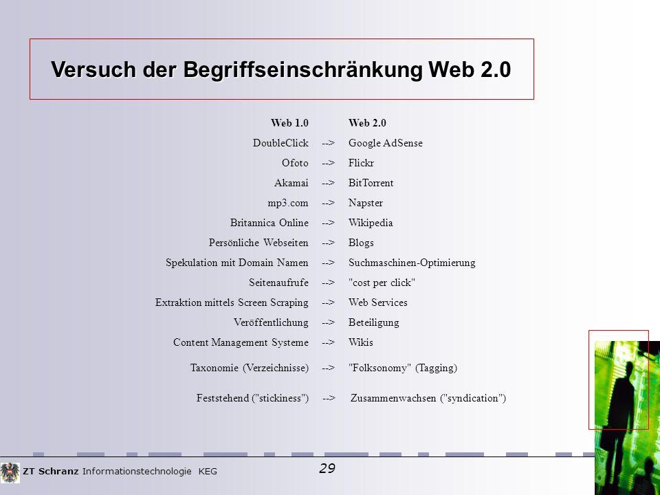 ZT Schranz Informationstechnologie KEG 29 Versuch der Begriffseinschränkung Web 2.0 Web 1.0 Web 2.0 DoubleClick-->Google AdSense Ofoto-->Flickr Akamai-->BitTorrent mp3.com-->Napster Britannica Online-->Wikipedia Persönliche Webseiten-->Blogs Spekulation mit Domain Namen-->Suchmaschinen-Optimierung Seitenaufrufe--> cost per click Extraktion mittels Screen Scraping-->Web Services Veröffentlichung-->Beteiligung Content Management Systeme-->Wikis Taxonomie (Verzeichnisse) --> Folksonomy (Tagging) Feststehend ( stickiness )-->Zusammenwachsen ( syndication )