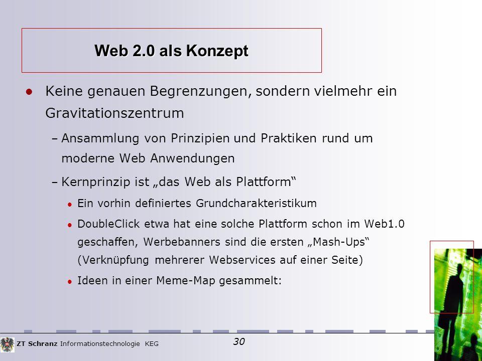"""ZT Schranz Informationstechnologie KEG 30 Keine genauen Begrenzungen, sondern vielmehr ein Gravitationszentrum – Ansammlung von Prinzipien und Praktiken rund um moderne Web Anwendungen – Kernprinzip ist """"das Web als Plattform Ein vorhin definiertes Grundcharakteristikum DoubleClick etwa hat eine solche Plattform schon im Web1.0 geschaffen, Werbebanners sind die ersten """"Mash-Ups (Verknüpfung mehrerer Webservices auf einer Seite)  Ideen in einer Meme-Map gesammelt: Web 2.0 als Konzept"""