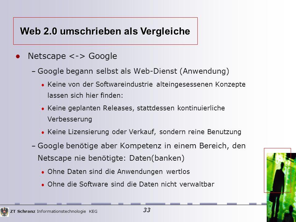 ZT Schranz Informationstechnologie KEG 33 Netscape Google – Google begann selbst als Web-Dienst (Anwendung)  Keine von der Softwareindustrie alteingesessenen Konzepte lassen sich hier finden: Keine geplanten Releases, stattdessen kontinuierliche Verbesserung Keine Lizensierung oder Verkauf, sondern reine Benutzung – Google benötige aber Kompetenz in einem Bereich, den Netscape nie benötigte: Daten(banken)  Ohne Daten sind die Anwendungen wertlos Ohne die Software sind die Daten nicht verwaltbar Web 2.0 umschrieben als Vergleiche