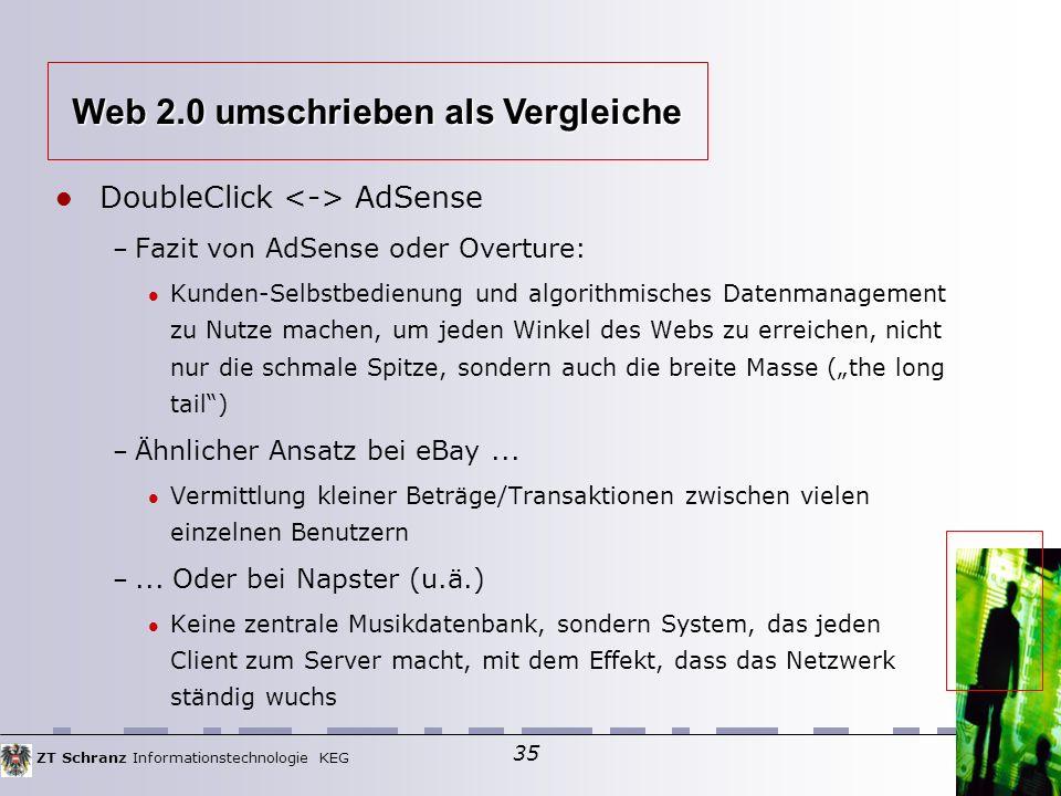 """ZT Schranz Informationstechnologie KEG 35 DoubleClick AdSense – Fazit von AdSense oder Overture: Kunden-Selbstbedienung und algorithmisches Datenmanagement zu Nutze machen, um jeden Winkel des Webs zu erreichen, nicht nur die schmale Spitze, sondern auch die breite Masse (""""the long tail )  – Ähnlicher Ansatz bei eBay..."""