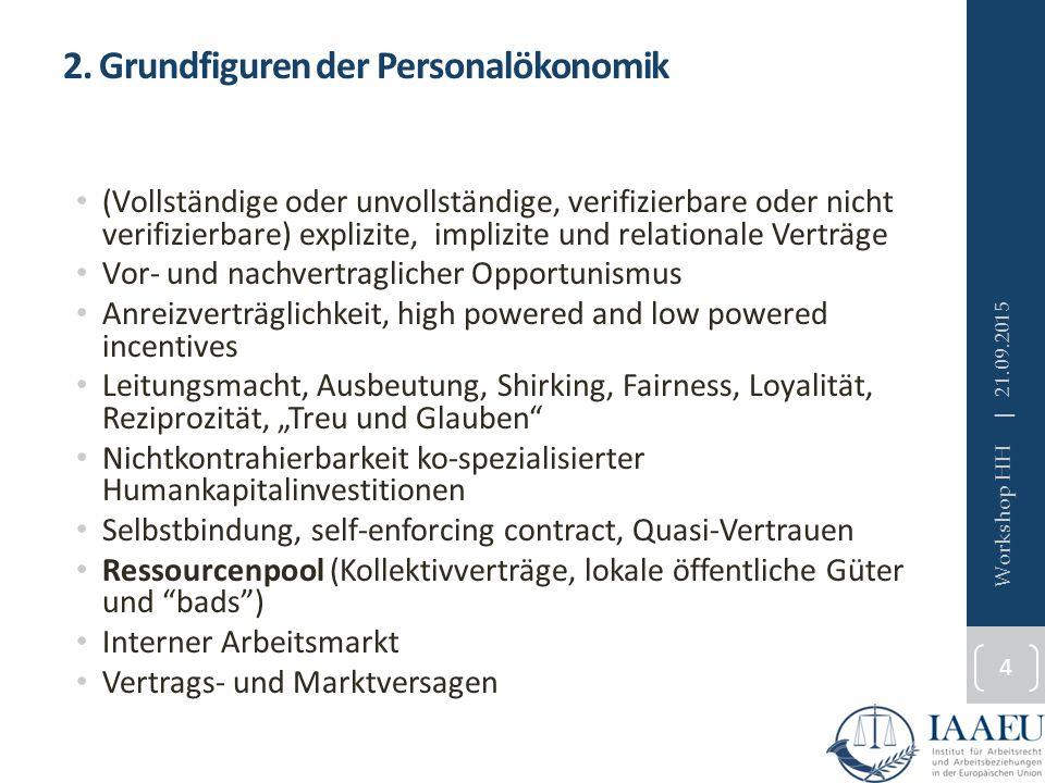2. Grundfiguren der Personalökonomik (Vollständige oder unvollständige, verifizierbare oder nicht verifizierbare) explizite, implizite und relationale